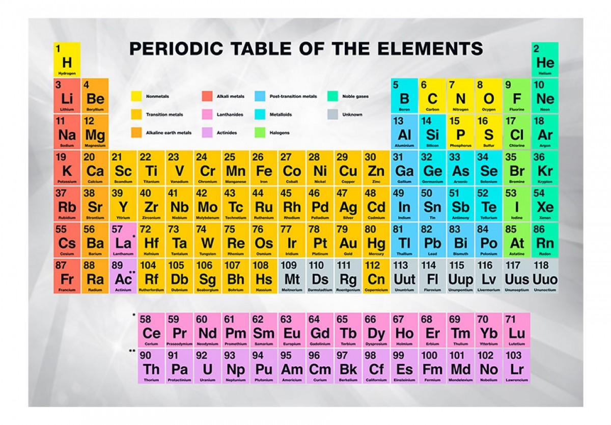 Dìtská fototapeta Periodická tabulka prvkù - zvìtšit obrázek